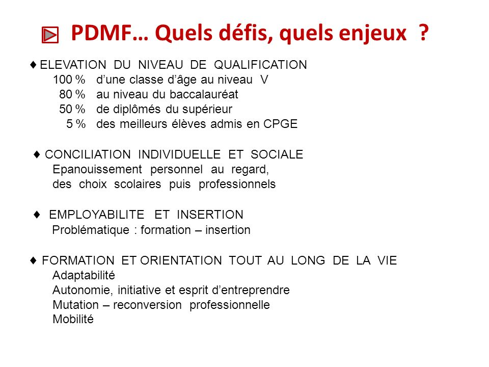 La circulaire du 11 juillet 2008 : les objectifs généraux du PDMF Promouvoir légalité des chances ; Elévation des niveaux de qualification ; Étayer l ambition individuelle des jeunes ; OTLV et FTLV ; Lutter contre les abandons scolaires.