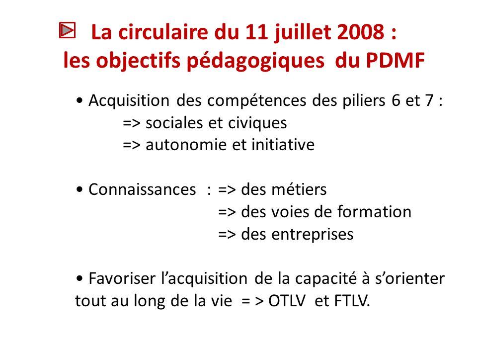Pour lEtablissement, le PDMF cest ….