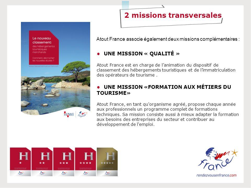 UNE MISSION « QUALITÉ » Atout France est en charge de lanimation du dispositif de classement des hébergements touristiques et de limmatriculation des opérateurs de tourisme.