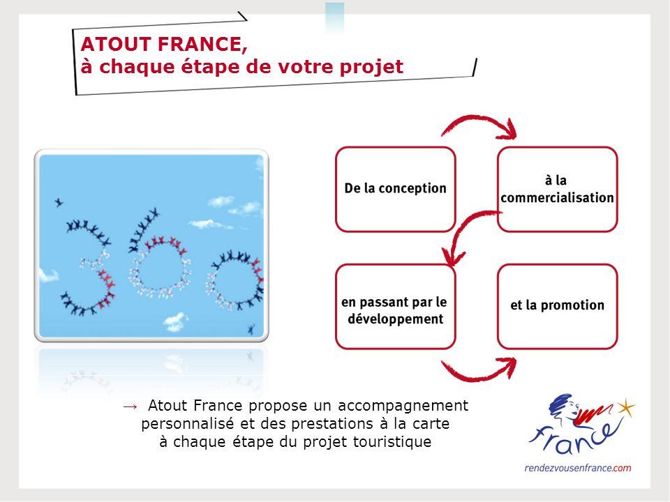 ATOUT FRANCE, à chaque étape de votre projet Atout France propose un accompagnement personnalisé et des prestations à la carte à chaque étape du proje
