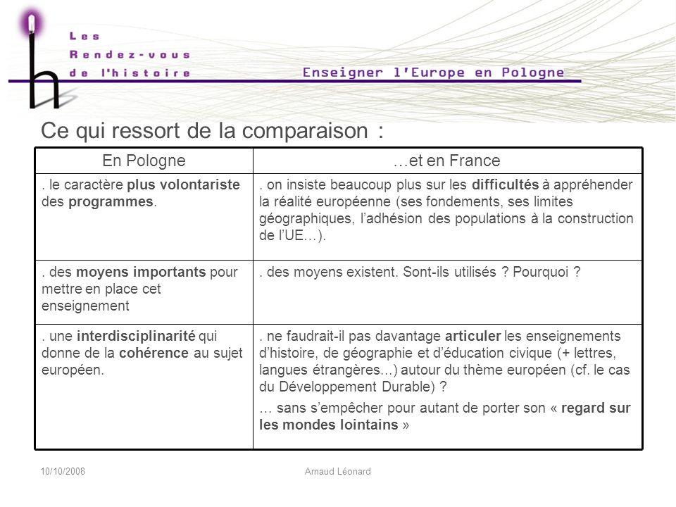 10/10/2008Arnaud Léonard Ce qui ressort de la comparaison :.