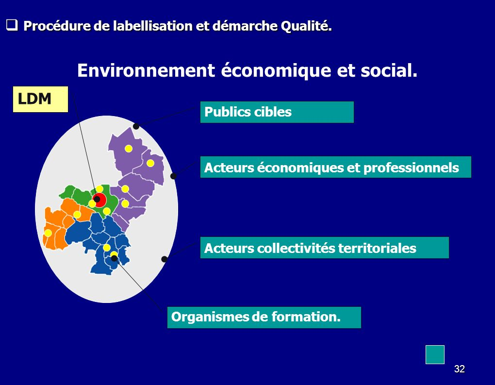 32 Environnement économique et social. Publics cibles Acteurs économiques et professionnels Organismes de formation. Acteurs collectivités territorial