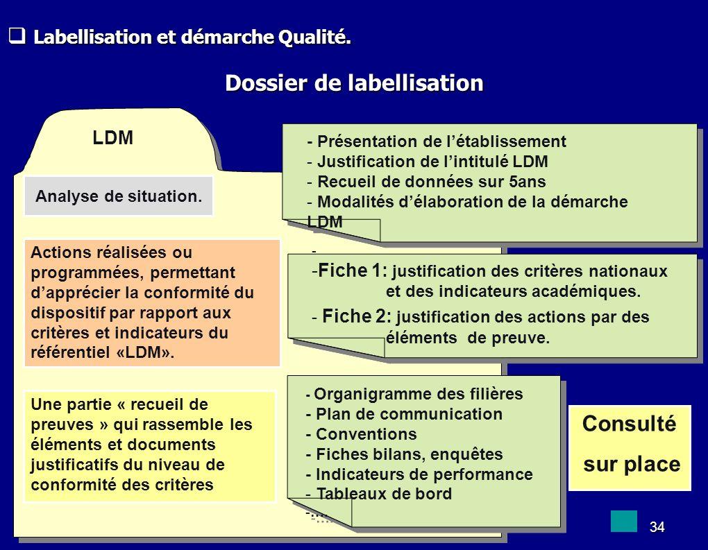34 Actions réalisées ou programmées, permettant dapprécier la conformité du dispositif par rapport aux critères et indicateurs du référentiel «LDM». U