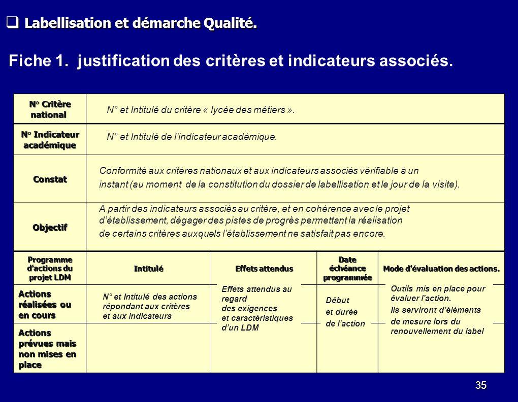 35 N° Critère national N° Critère national N° Indicateur académique Constat Objectif Programme dactions du projet LDM Intitulé Effets attendus Date éc