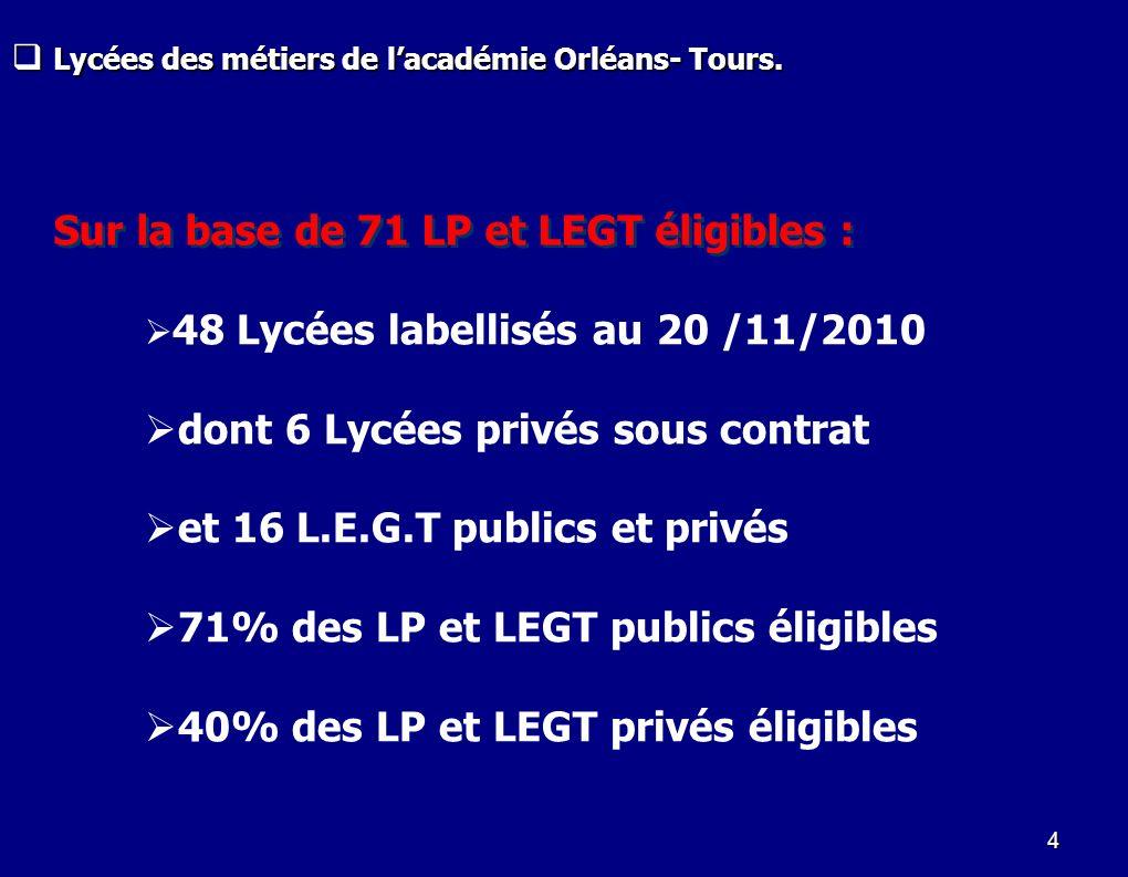 4 48 Lycées labellisés au 20 /11/2010 dont 6 Lycées privés sous contrat et 16 L.E.G.T publics et privés 71% des LP et LEGT publics éligibles 40% des L