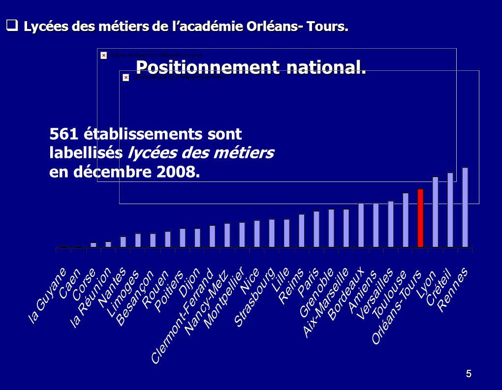 5 561 établissements sont labellisés lycées des métiers en décembre 2008. Positionnement national. Lycées des métiers de lacadémie Orléans- Tours. Lyc