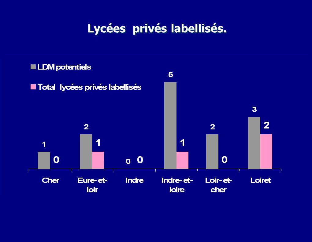 Lycées privés labellisés.