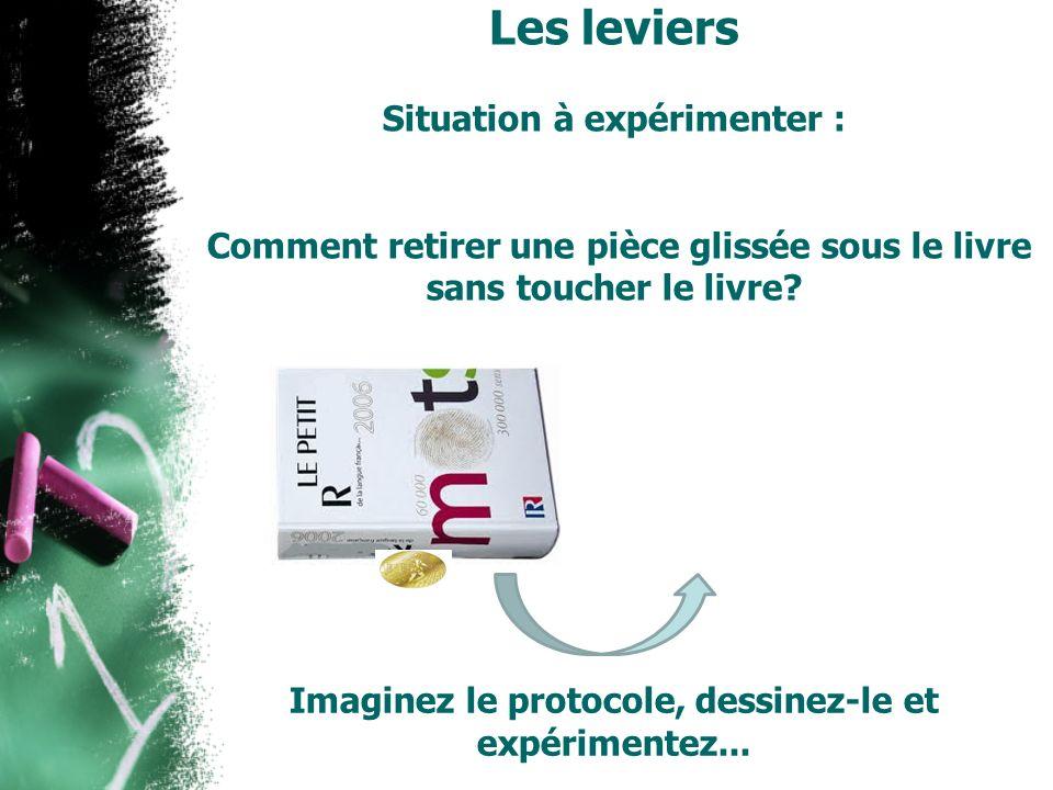 Les leviers Situation à expérimenter : Comment retirer une pièce glissée sous le livre sans toucher le livre? Imaginez le protocole, dessinez-le et ex