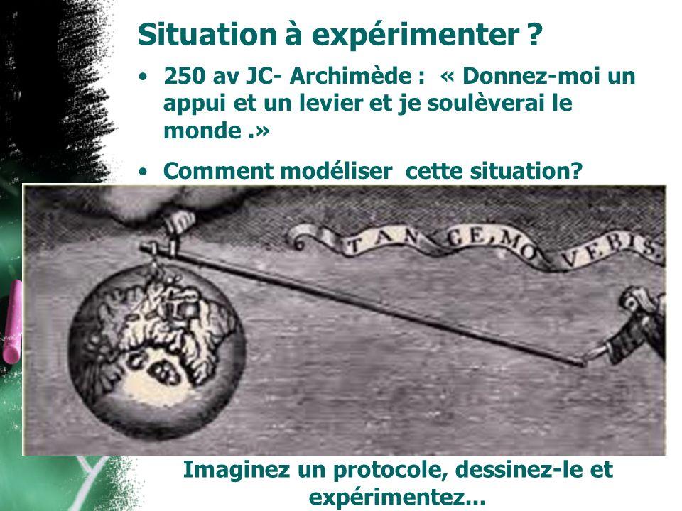 Situation à expérimenter ? 250 av JC- Archimède : « Donnez-moi un appui et un levier et je soulèverai le monde.» Comment modéliser cette situation? Im