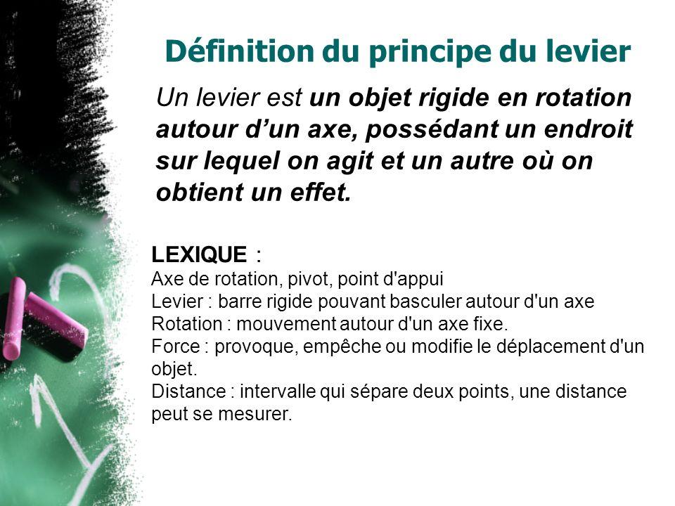 Définition du principe du levier Un levier est un objet rigide en rotation autour dun axe, possédant un endroit sur lequel on agit et un autre où on o