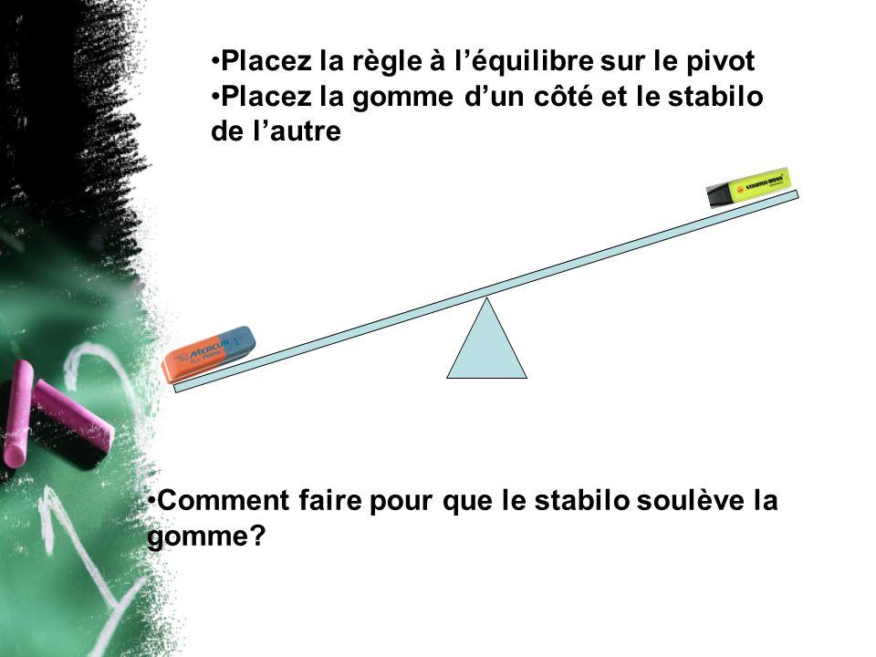 Placez la règle à léquilibre sur le pivot Placez la gomme dun côté et le stabilo de lautre Comment faire pour que le stabilo soulève la gomme?