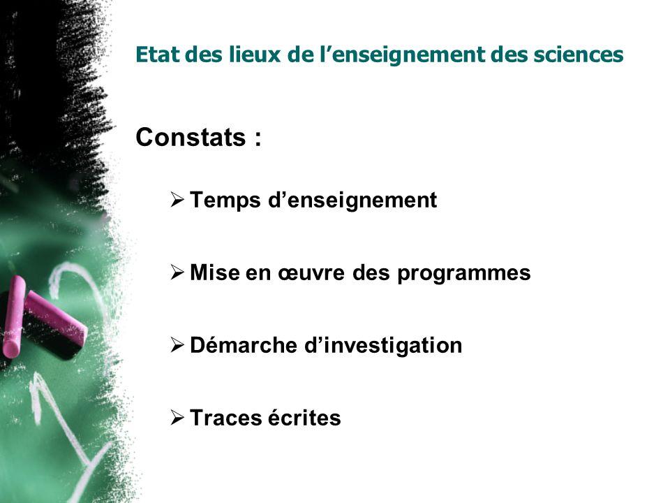 Etat des lieux de lenseignement des sciences Constats : Temps denseignement Mise en œuvre des programmes Démarche dinvestigation Traces écrites