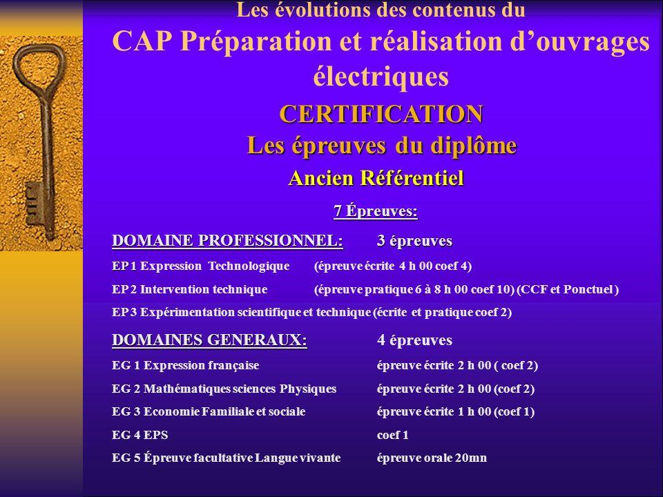 CAP PROELEC Les évolutions des contenus du CAP PROELEC Le référentiel de certification Nouveau Référentiel SAVOIRS TECHNOLOGIQUES ASSOCIES: 4 Niveaux