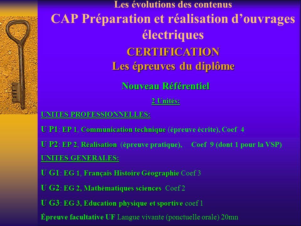 Les évolutions des contenus du CAP Préparation et réalisation douvrages électriquesCERTIFICATION Les épreuves du diplôme Ancien Référentiel 7 Épreuves