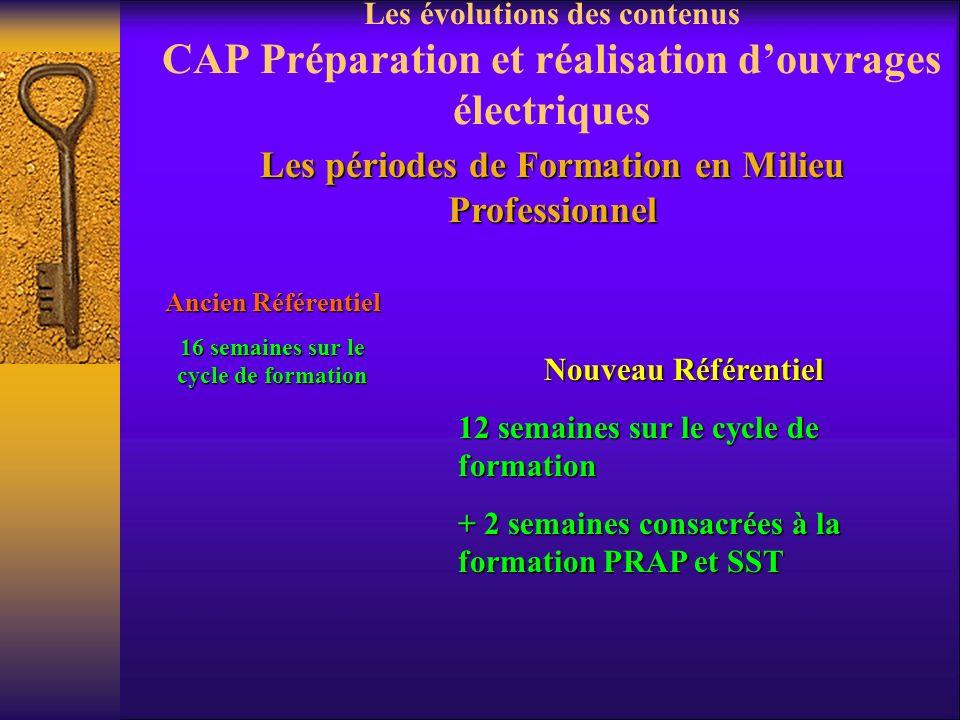Les évolutions des contenus CAP Préparation et réalisation douvrages électriquesCERTIFICATION Les épreuves du diplôme Nouveau Référentiel 2 Unités: UN