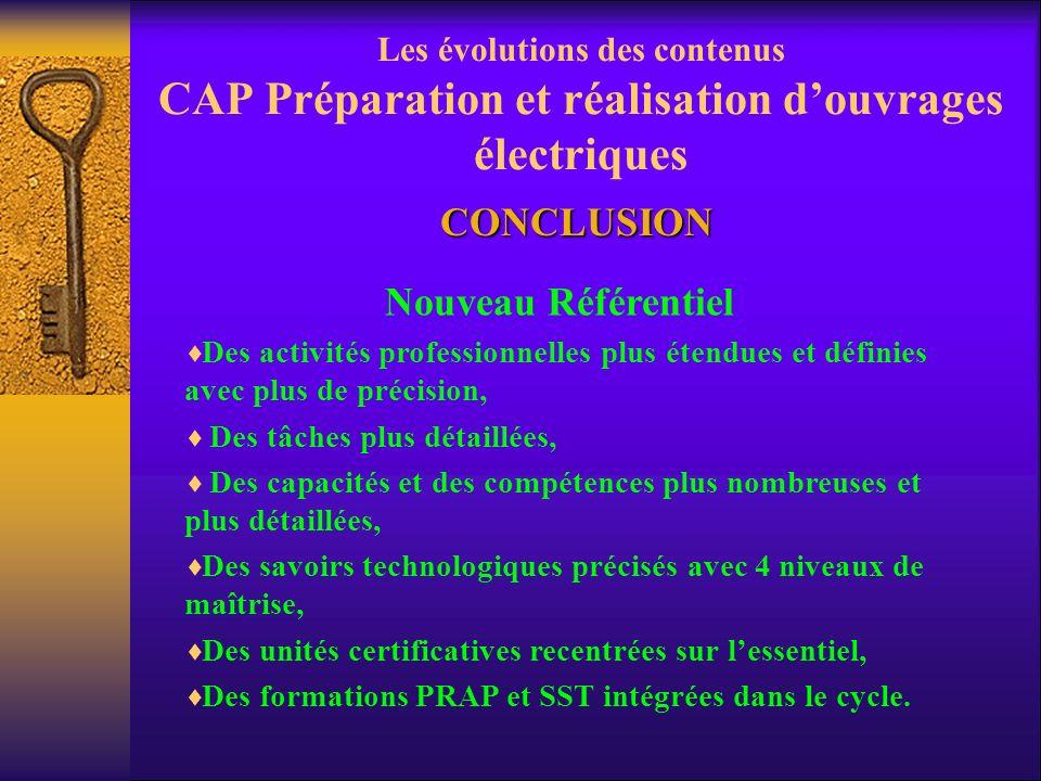 Les évolutions des contenus CAP Préparation et réalisation douvrages électriques Les périodes de Formation en Milieu Professionnel Nouveau Référentiel