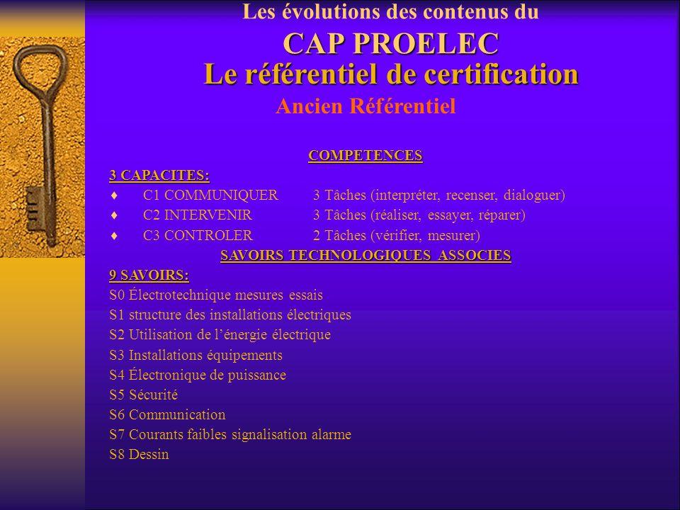 CAP PROELEC Les évolutions des contenus du CAP PROELEC ACTIVITES PROFESSIONNELLES Nouveau Référentiel 1) ORGANISATION 1) ORGANISATION (de son poste de