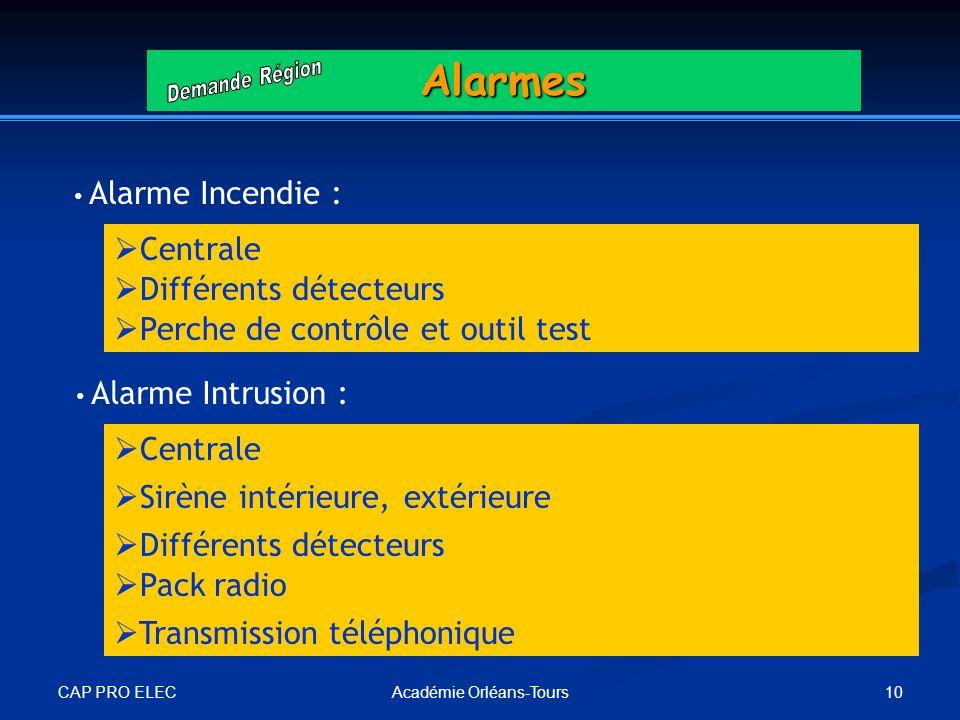 CAP PRO ELEC 10Académie Orléans-ToursAlarmes Alarme Incendie : Alarme Intrusion : Centrale Sirène intérieure, extérieure Différents détecteurs Central