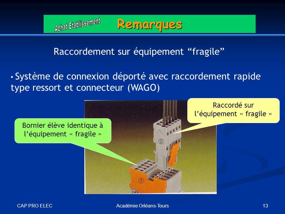 CAP PRO ELEC 13Académie Orléans-ToursRemarques Raccordement sur équipement fragile Système de connexion déporté avec raccordement rapide type ressort
