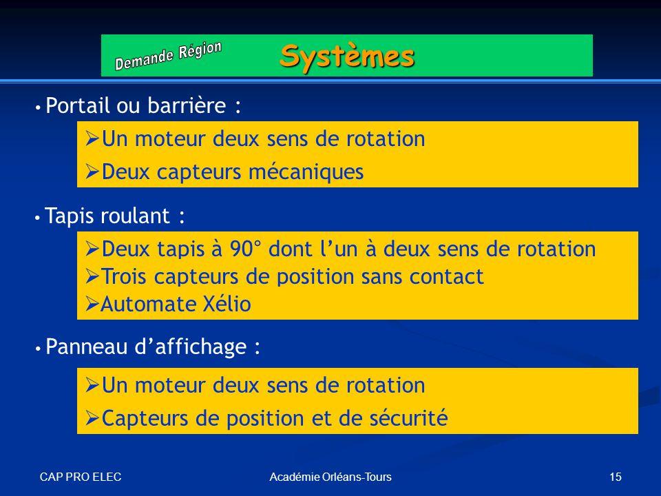 CAP PRO ELEC 15Académie Orléans-ToursSystèmes Portail ou barrière : Tapis roulant : Panneau daffichage : Deux tapis à 90° dont lun à deux sens de rota