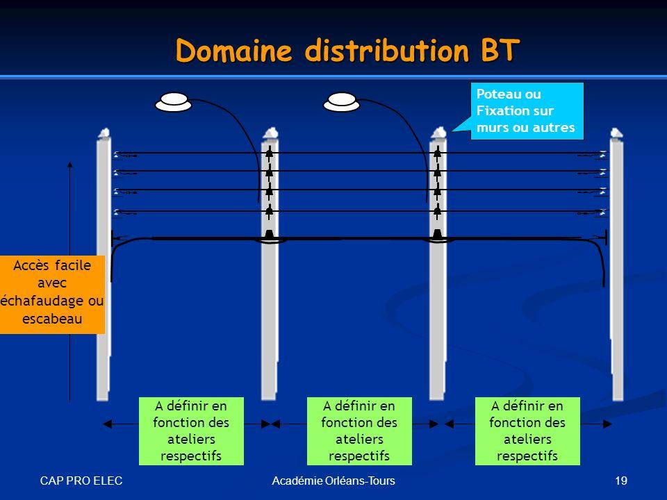 CAP PRO ELEC 19Académie Orléans-Tours Domaine distribution BT A définir en fonction des ateliers respectifs Accès facile avec échafaudage ou escabeau