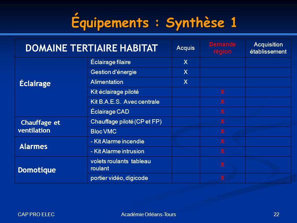 CAP PRO ELEC 22Académie Orléans-Tours Équipements : Synthèse 1 DOMAINE TERTIAIRE HABITAT Acquis Demande région Acquisition établissement Éclairage Écl