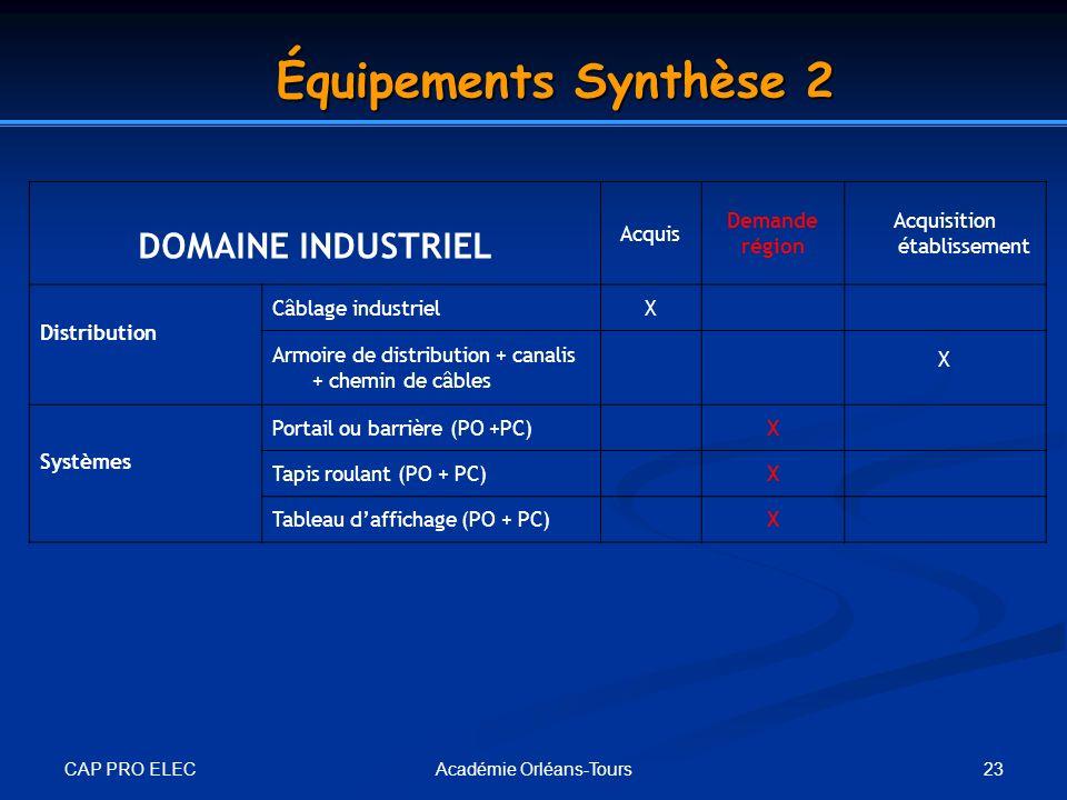 CAP PRO ELEC 23Académie Orléans-Tours Équipements Synthèse 2 DOMAINE INDUSTRIEL Acquis Demande région Acquisition établissement Distribution Câblage i