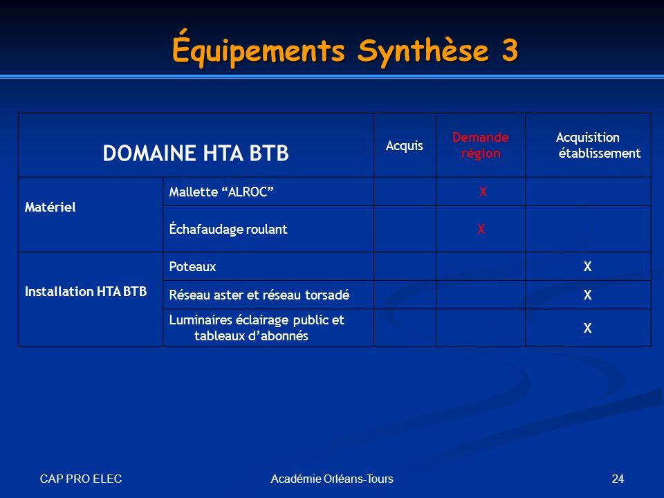 CAP PRO ELEC 24Académie Orléans-Tours Équipements Synthèse 3 DOMAINE HTA BTB Acquis Demande région Acquisition établissement Matériel Mallette ALROC X