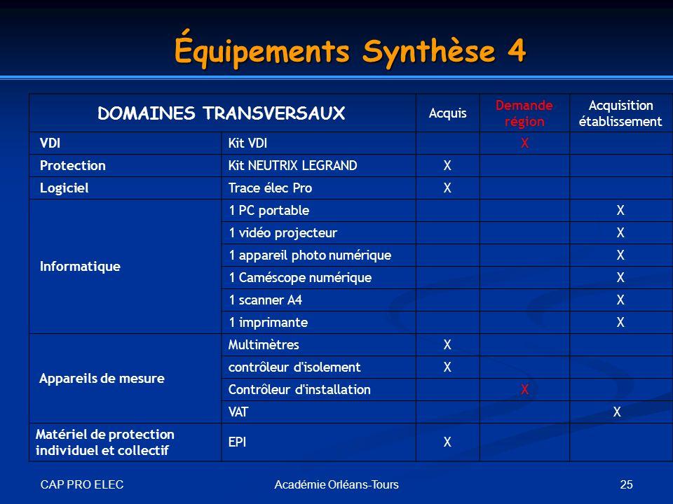 CAP PRO ELEC 25Académie Orléans-Tours Équipements Synthèse 4 DOMAINES TRANSVERSAUX Acquis Demande région Acquisition établissement VDI Kit VDI X Prote