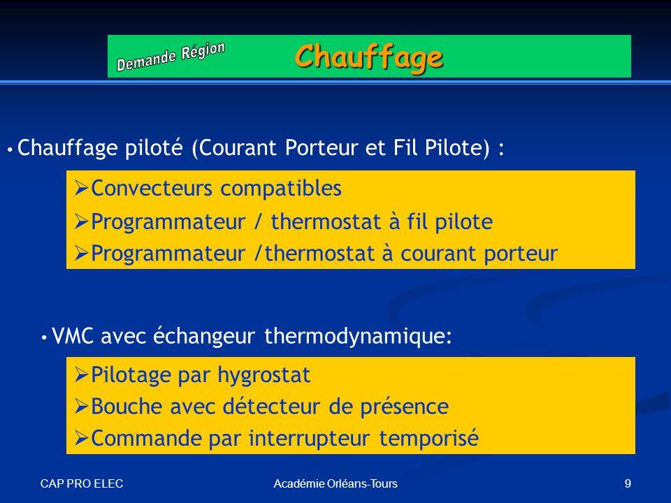 CAP PRO ELEC 9Académie Orléans-ToursChauffage Chauffage piloté (Courant Porteur et Fil Pilote) : VMC avec échangeur thermodynamique: Convecteurs compa