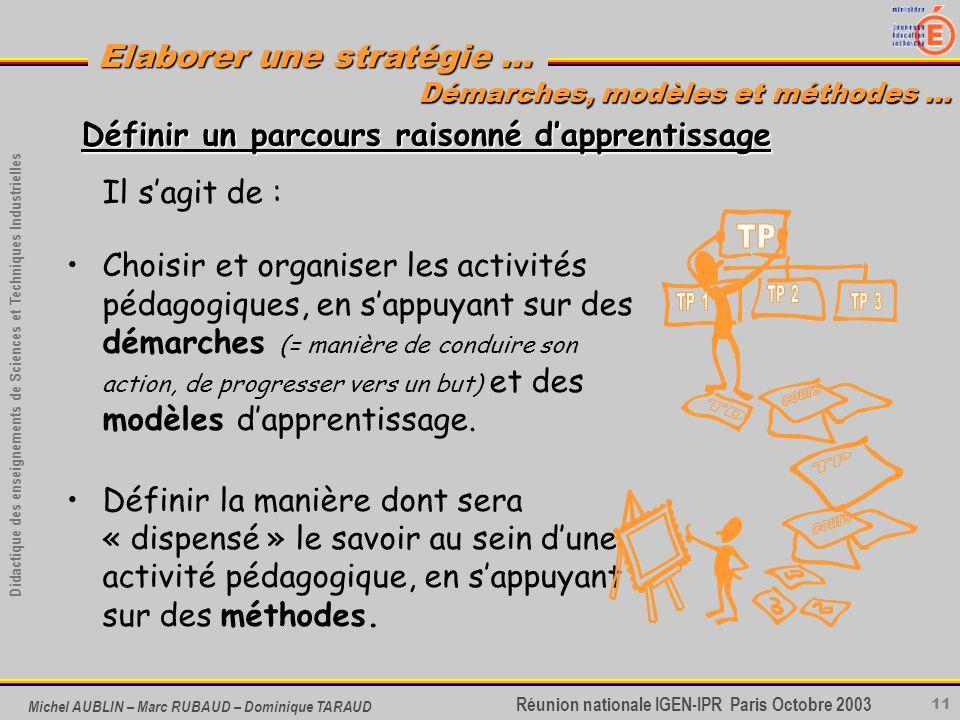 11 Didactique des enseignements de Sciences et Techniques Industrielles Réunion nationale IGEN-IPR Paris Octobre 2003 Elaborer une stratégie … Michel