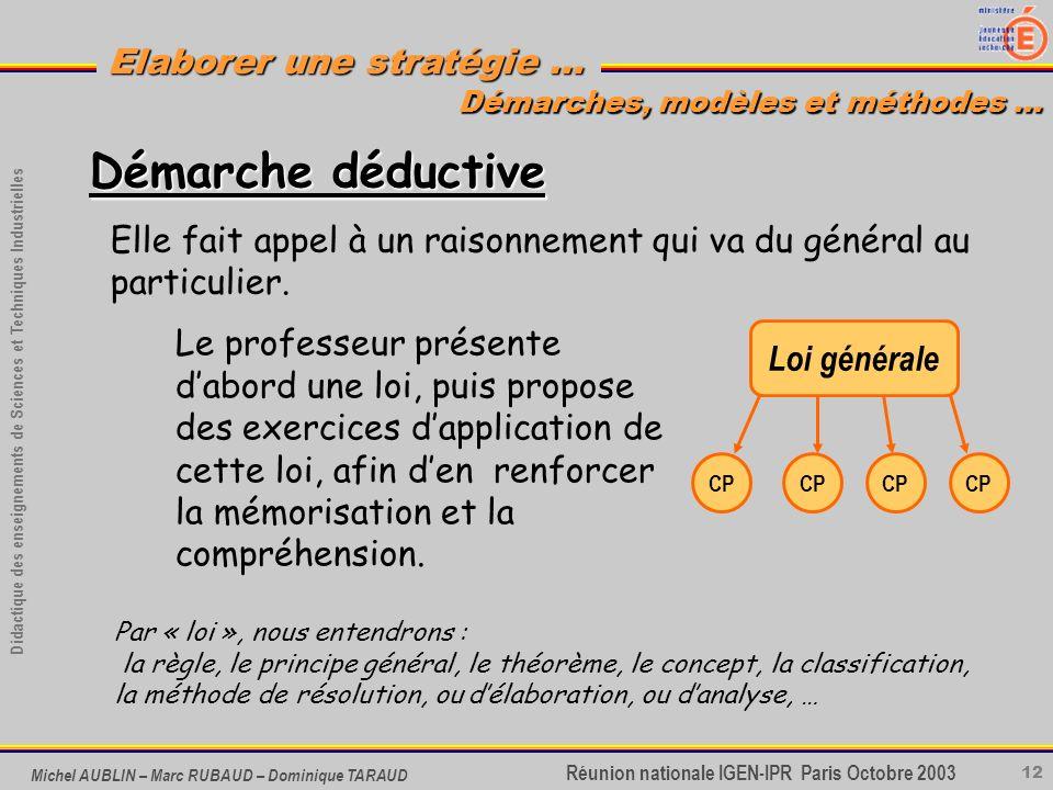 12 Didactique des enseignements de Sciences et Techniques Industrielles Réunion nationale IGEN-IPR Paris Octobre 2003 Elaborer une stratégie … Michel