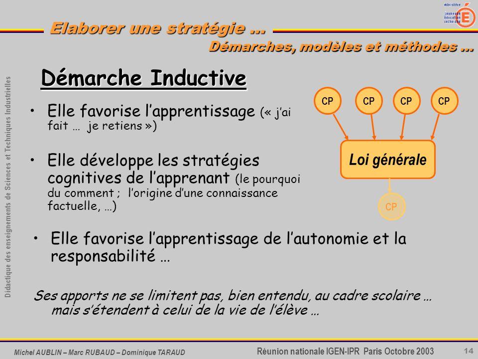 14 Didactique des enseignements de Sciences et Techniques Industrielles Réunion nationale IGEN-IPR Paris Octobre 2003 Elaborer une stratégie … Michel