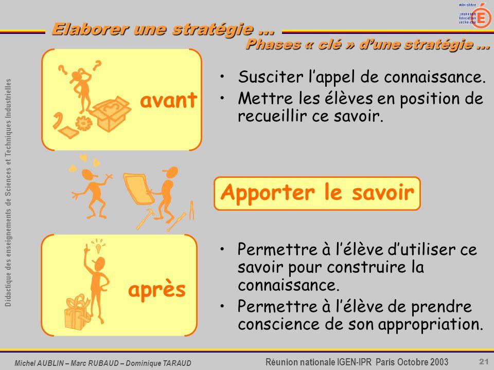 21 Didactique des enseignements de Sciences et Techniques Industrielles Réunion nationale IGEN-IPR Paris Octobre 2003 Elaborer une stratégie … Michel