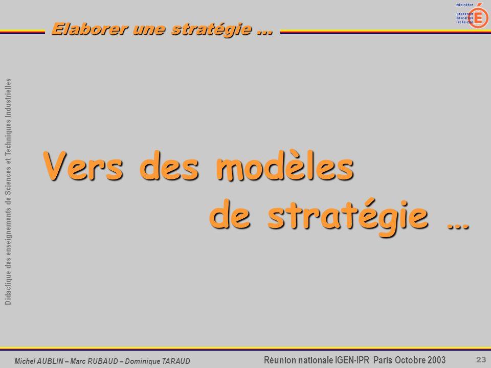 23 Didactique des enseignements de Sciences et Techniques Industrielles Réunion nationale IGEN-IPR Paris Octobre 2003 Elaborer une stratégie … Michel