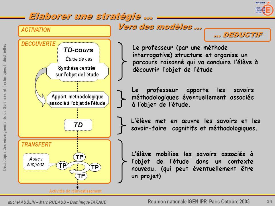 24 Didactique des enseignements de Sciences et Techniques Industrielles Réunion nationale IGEN-IPR Paris Octobre 2003 Elaborer une stratégie … Michel