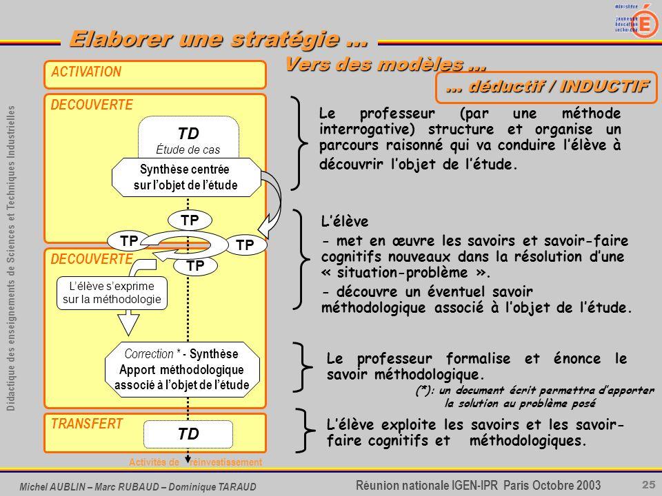 25 Didactique des enseignements de Sciences et Techniques Industrielles Réunion nationale IGEN-IPR Paris Octobre 2003 Elaborer une stratégie … Michel