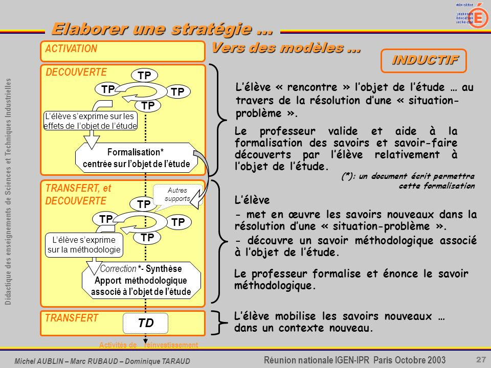 27 Didactique des enseignements de Sciences et Techniques Industrielles Réunion nationale IGEN-IPR Paris Octobre 2003 Elaborer une stratégie … Michel
