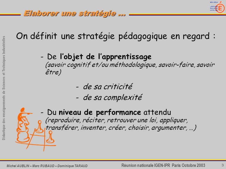 3 Didactique des enseignements de Sciences et Techniques Industrielles Réunion nationale IGEN-IPR Paris Octobre 2003 Elaborer une stratégie … Michel A