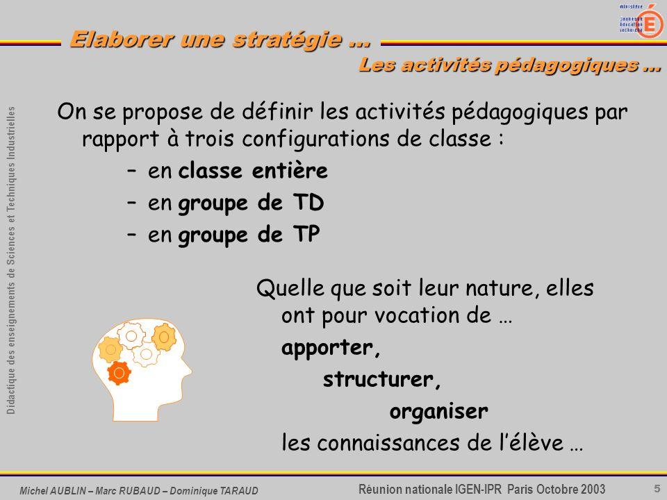 5 Didactique des enseignements de Sciences et Techniques Industrielles Réunion nationale IGEN-IPR Paris Octobre 2003 Elaborer une stratégie … Michel A