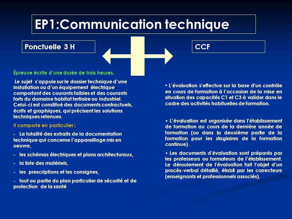 EP1:Communication technique Finalités et contenu de lépreuve : Cette épreuve doit permettre de vérifier les compétences C1 et C3 du candidat A partir