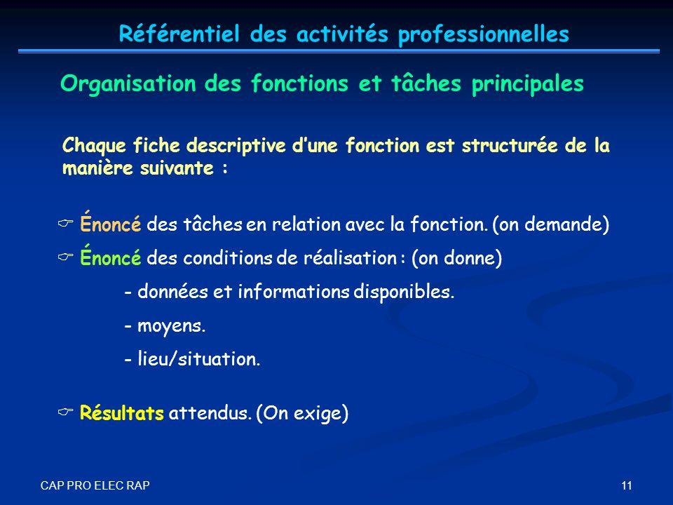 CAP PRO ELEC RAP 11 Organisation des fonctions et tâches principales Chaque fiche descriptive dune fonction est structurée de la manière suivante : Ré
