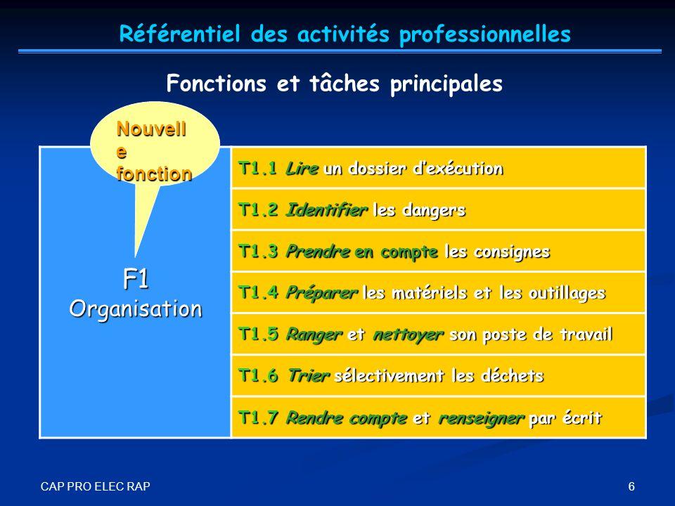 CAP PRO ELEC RAP 6 Fonctions et tâches principales F1Organisation T1.1 Lire un dossier dexécution T1.2 Identifier les dangers T1.3 Prendre en compte l