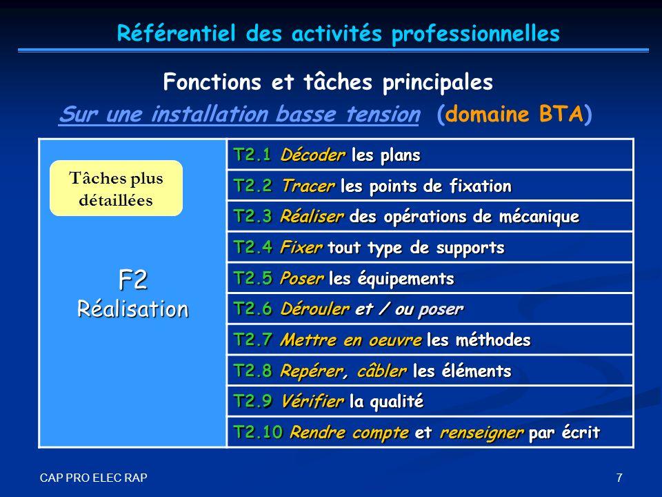 CAP PRO ELEC RAP 7 F2Réalisation T2.1 Décoder les plans T2.2 Tracer les points de fixation T2.3 Réaliser des opérations de mécanique T2.4 Fixer tout t