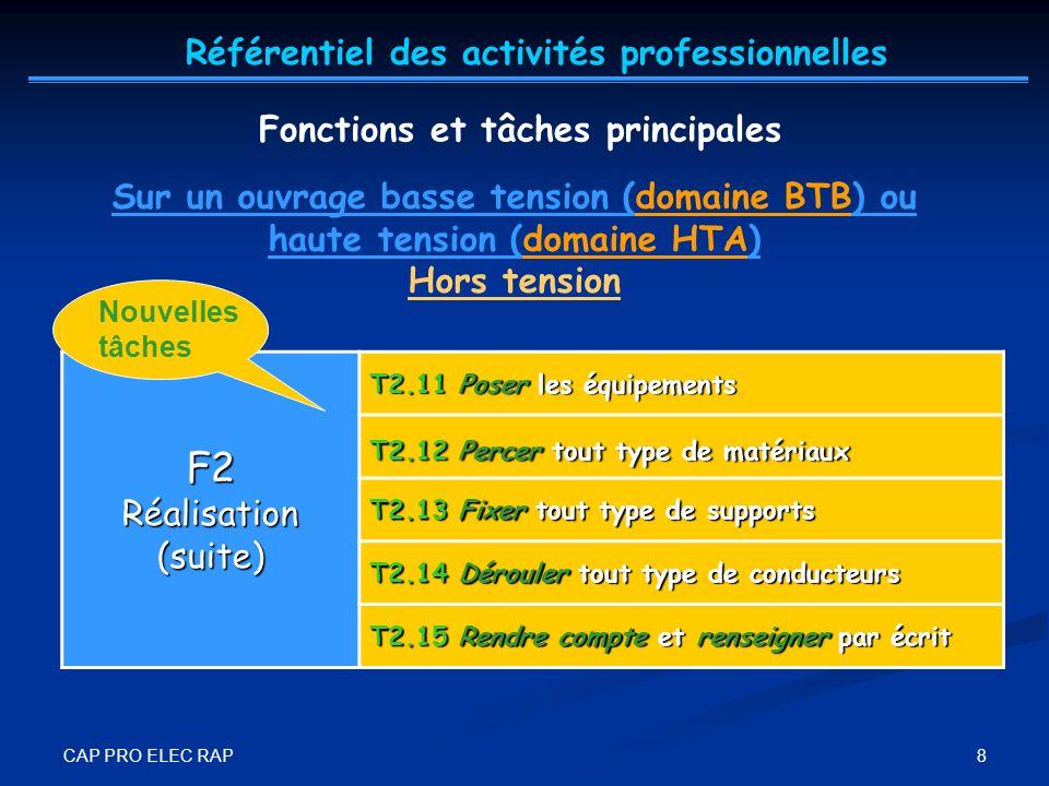 CAP PRO ELEC RAP 9 F3 Mise en service T3.1 Réaliser les mesures préalables T3.1 Réaliser les mesures préalables T3.2 Régler et configurer les matériels T3.3 Participer à la mise sous tension T3.4 Modifier un paramètre T3.5 Vérifier les paramètres T3.6 Rendre compte et renseigner par écrit Référentiel des activités professionnelles Fonctions et tâches principales Nouvelle tâche sur ordre et sous contrôle dun personnel habilité B2 ou B2V