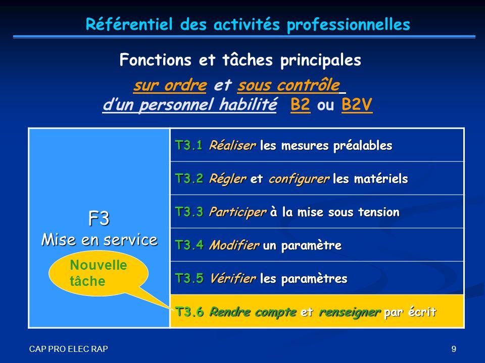 CAP PRO ELEC RAP 10 F4Maintenance T4.1 Remplacer un élément T4.2 Nettoyer, effectuer les tâches d entretien T4.3 Régler, mesurer, réaliser des vérifications T4.4 Rendre compte et renseigner par écrit Référentiel des activités professionnelles Fonctions et tâches principales sur ordre et sous contrôle dun personnel habilité B2 ou B2V Fonction entièrement rénovée Il ny a plus à formuler de diagnostic ni dhypothèses