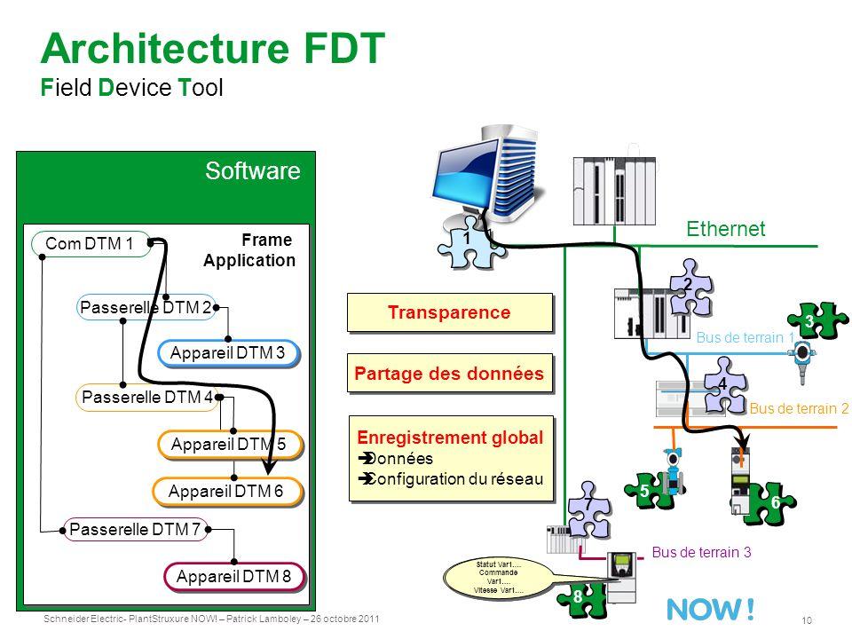 Schneider Electric 10 - PlantStruxure NOW! – Patrick Lamboley – 26 octobre 2011 Software Architecture FDT Field Device Tool Frame Application Passerel