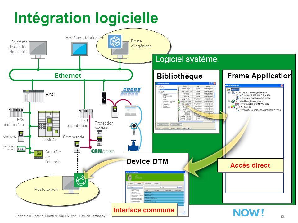 Schneider Electric 13 - PlantStruxure NOW! – Patrick Lamboley – 26 octobre 2011 Intégration logicielle Logiciel système Bibliothèque Frame Application