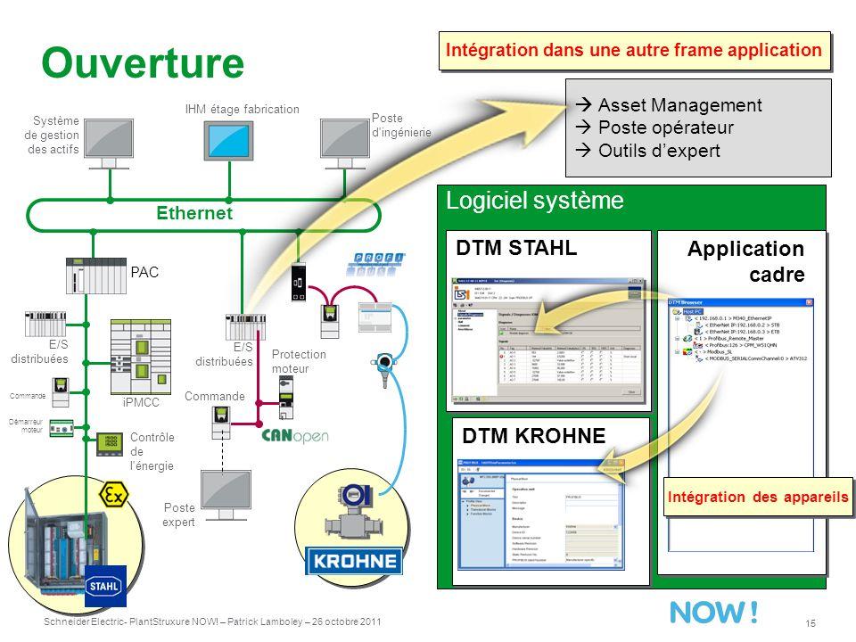 Schneider Electric 15 - PlantStruxure NOW! – Patrick Lamboley – 26 octobre 2011 Ouverture Logiciel système Application cadre Asset Management Poste op