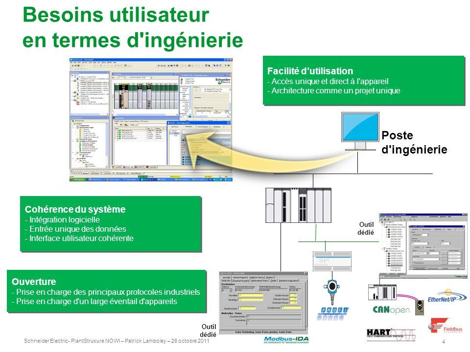 Schneider Electric 4 - PlantStruxure NOW! – Patrick Lamboley – 26 octobre 2011 Besoins utilisateur en termes d'ingénierie Cohérence du système - Intég